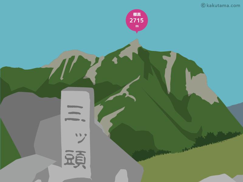 権現岳のイラスト