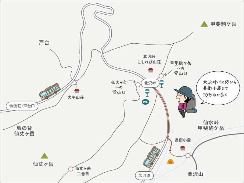 北沢峠から長衛小屋までのアクセスをイラストマップで