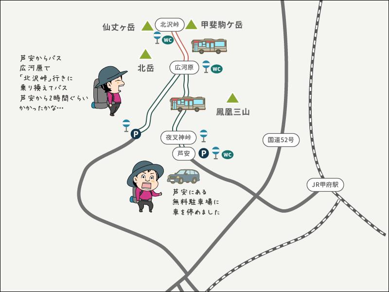 芦安から北沢峠までのアクセスをイラストマップで