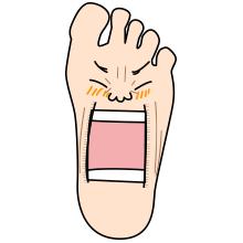 叫ぶ足の裏のイラスト