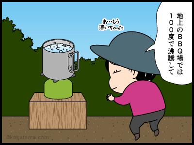沸点にまつわる4コマ漫画1