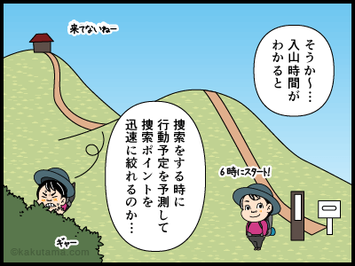 登山用語「入山時間」に関する漫画3