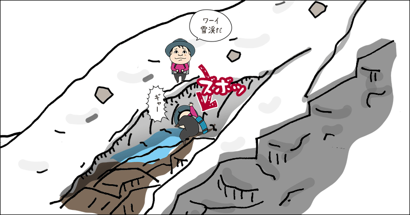 雪渓のイメージ