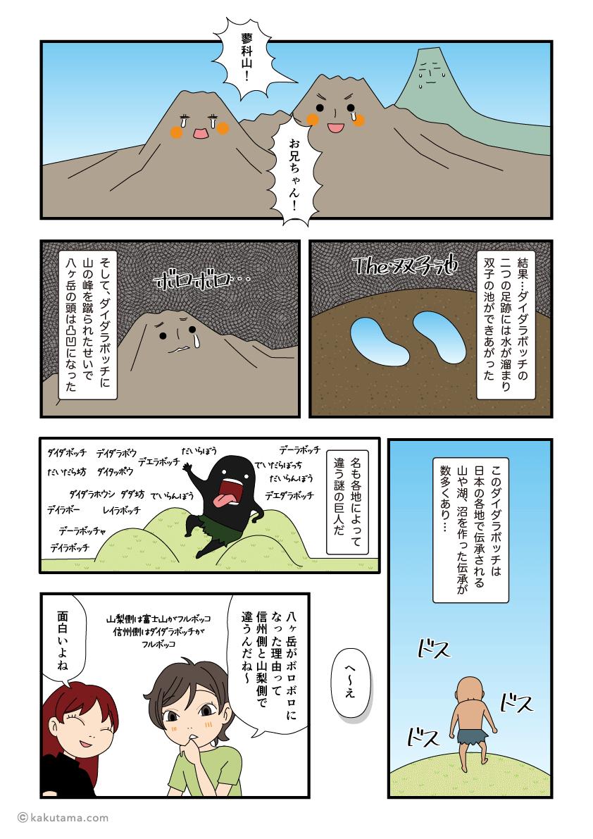 ダイダラボッチによって双子池ができ、八ヶ岳はギザギザになった漫画