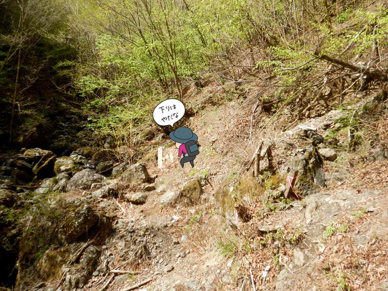 七滝沢コースが再び登りに