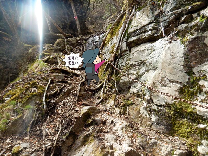 七滝沢コースのスポット養老の滝脇を上る