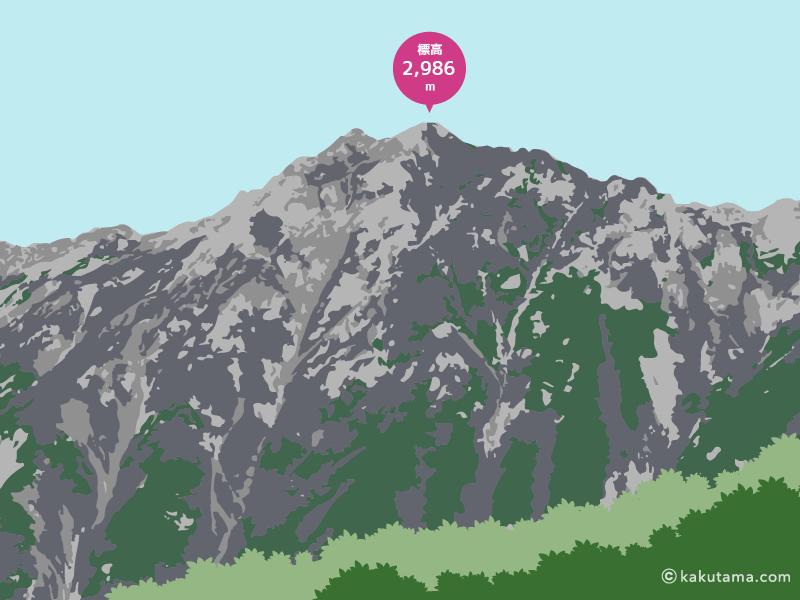 水晶岳のイラスト