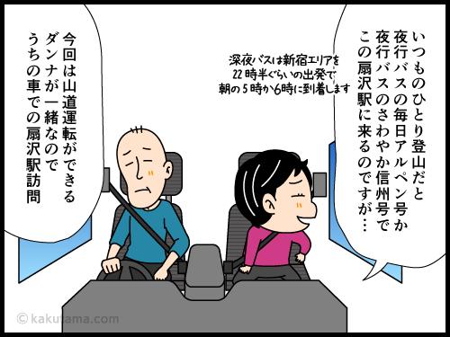 車で扇沢駅へ移動する漫画1
