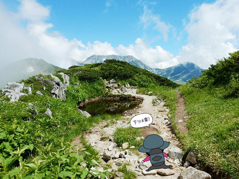 奥大日岳から下山開始2