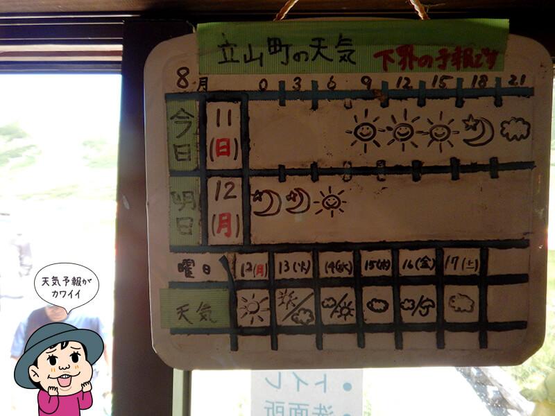 雷鳥沢キャンプ場の天気予報