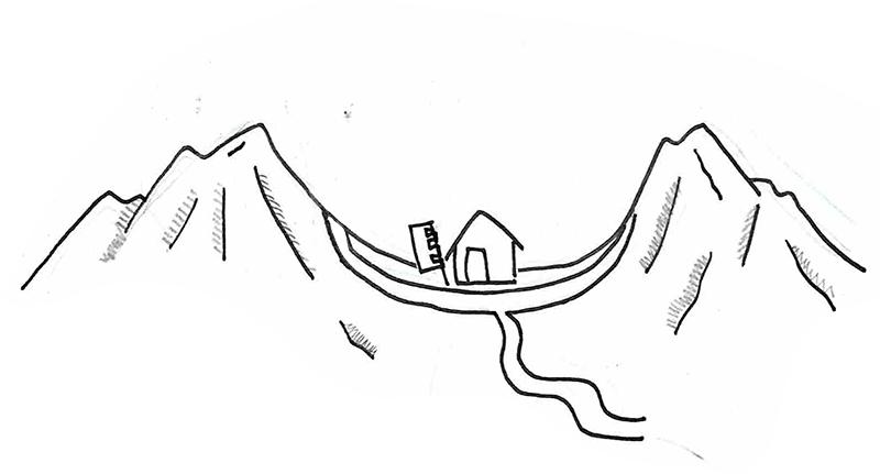 鞍部と峠の違いを図解3