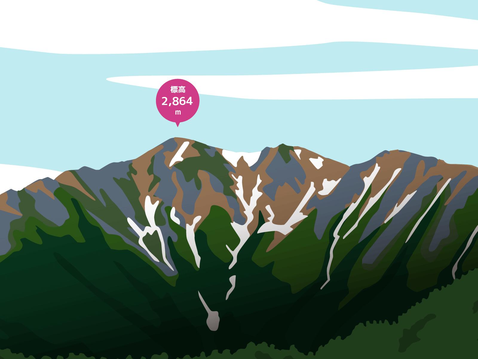 赤牛岳のイラスト