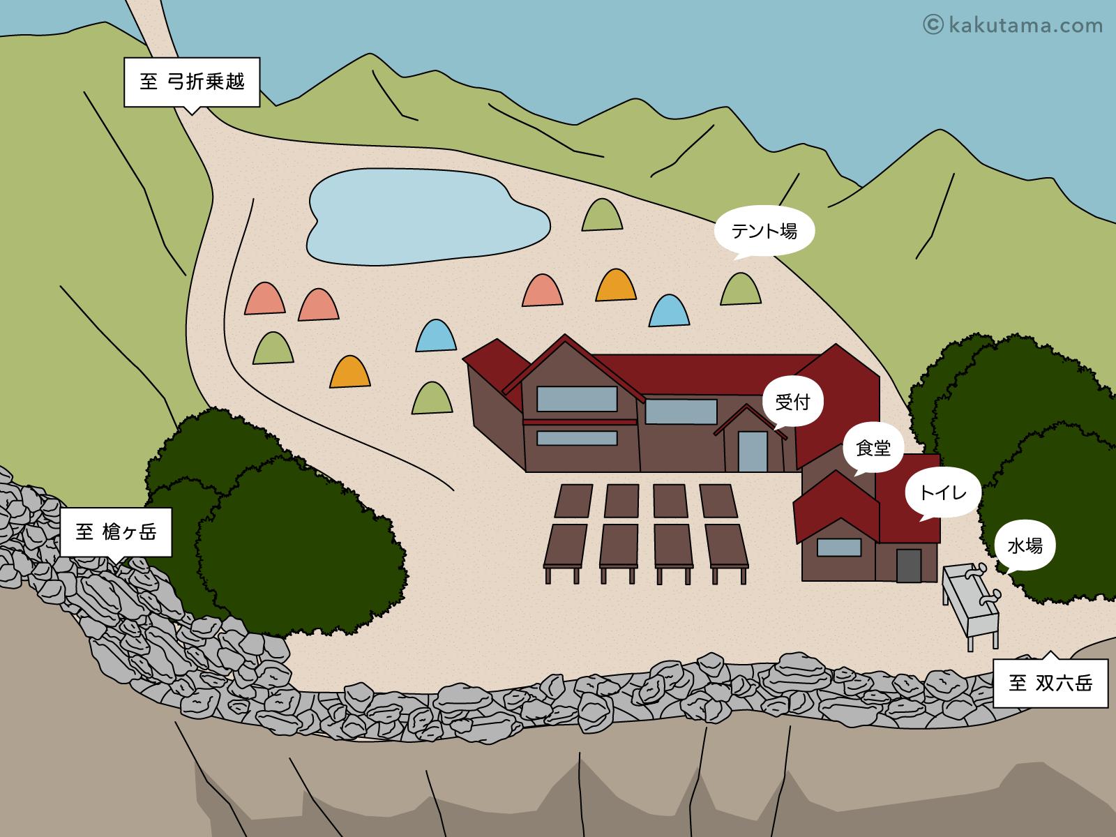 双六小屋のイラストマップ