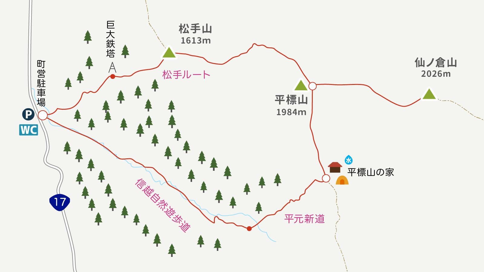 平標山コースマップ