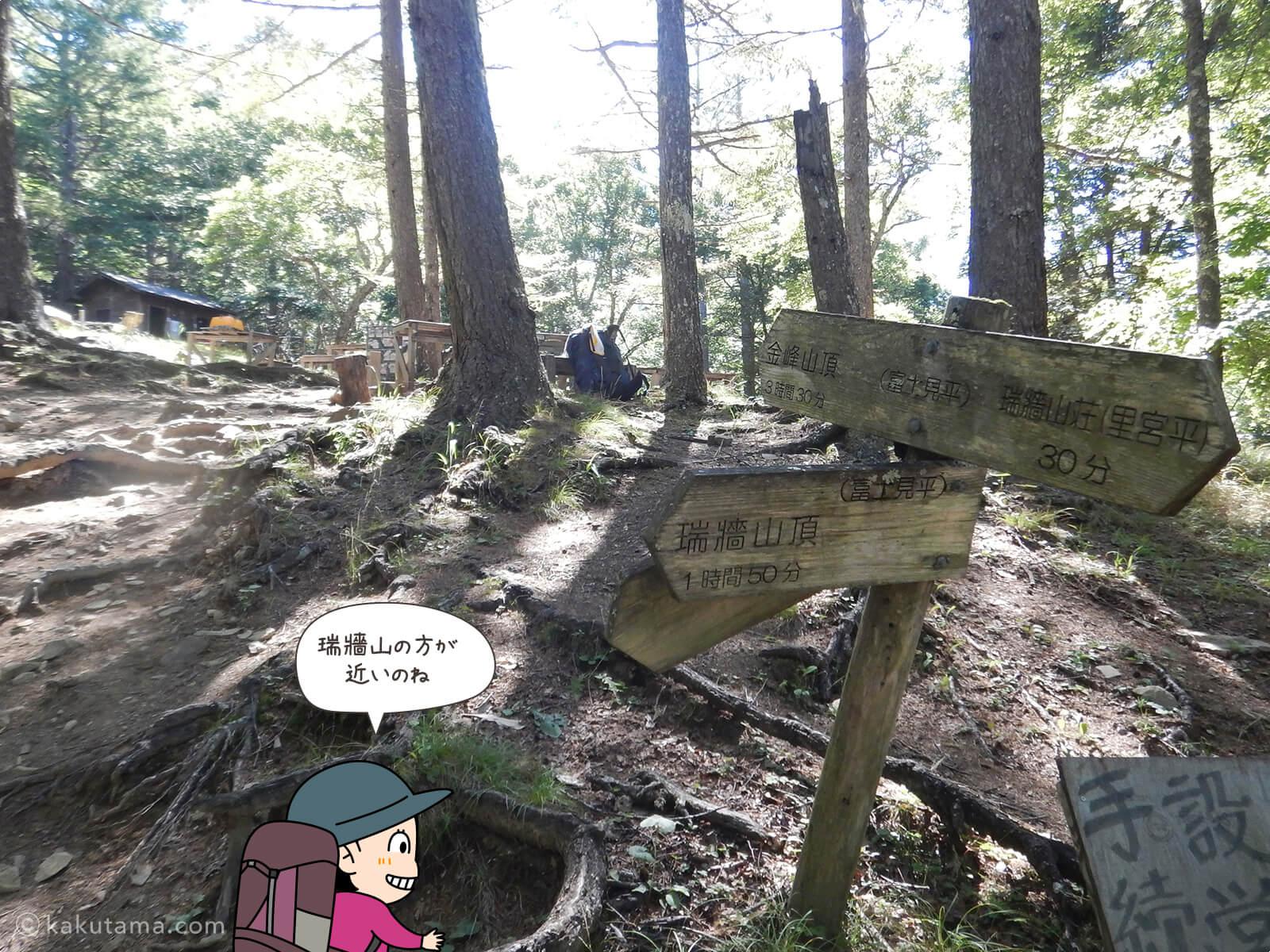 富士見平小屋から瑞牆山への道標