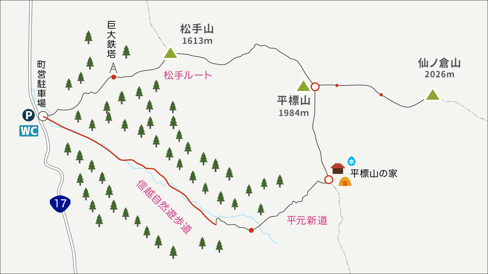 平標山平元新道で下山イラストmap2