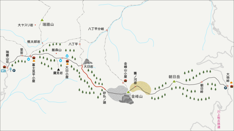 金峰山大日岩から砂払ノ頭までのイラストマップ