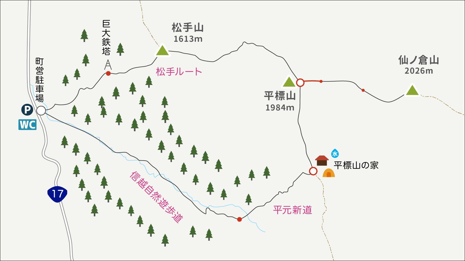 平標山から仙ノ倉山までのイラストマップ1