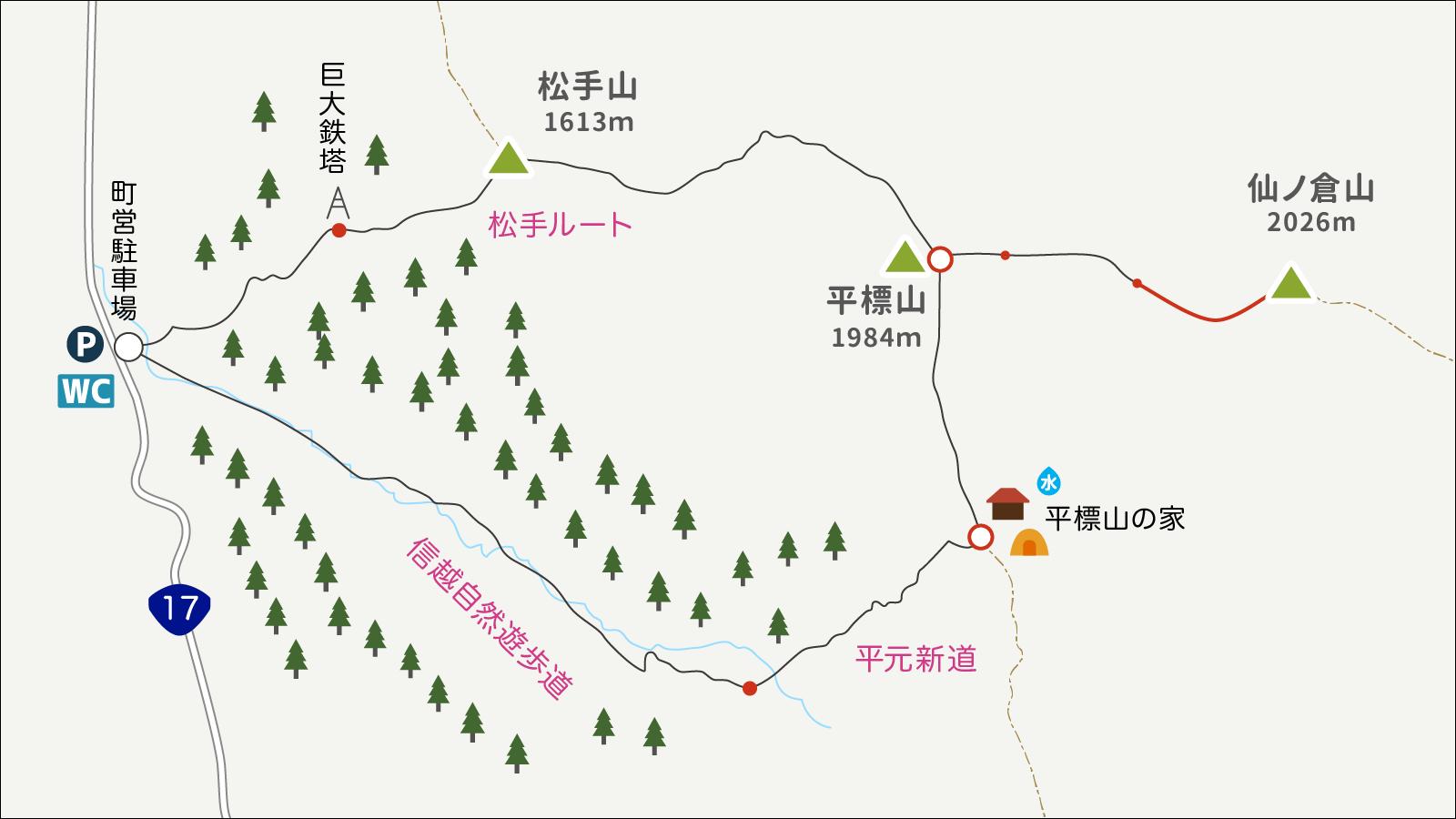 平標山から仙ノ倉山までのイラストマップ3