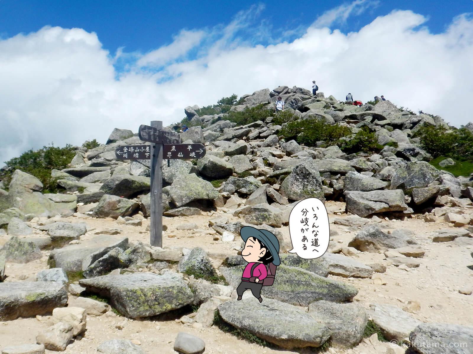 金峰山の標識