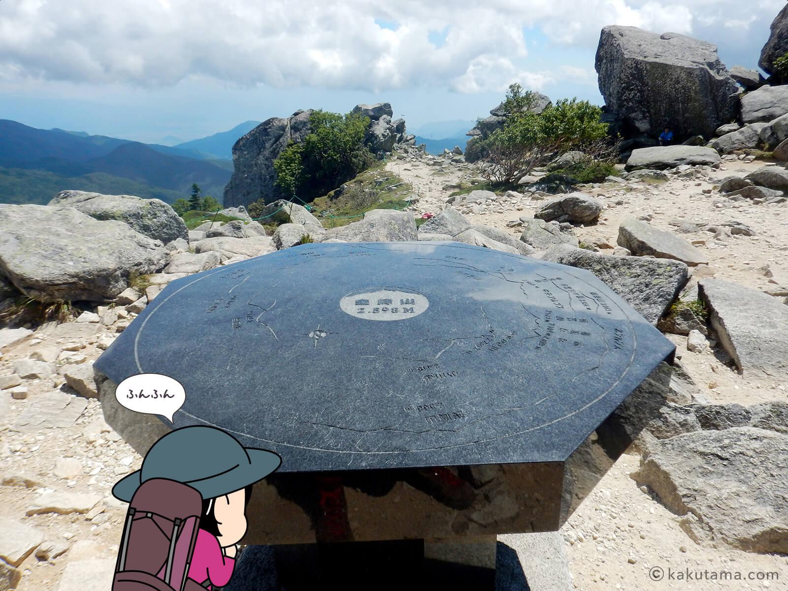 金峰山の山座同定盤