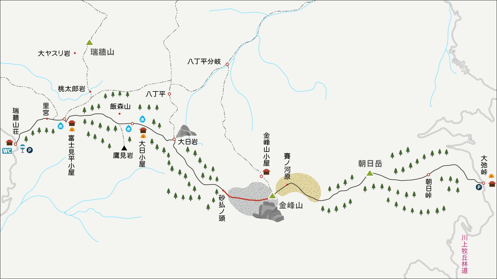 金峰山砂払ノ頭から金峰山までのイラストマップ