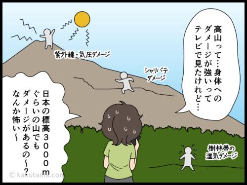 ハードな高山登山後に疲れがとれない上に鼻血が出ていた漫画4
