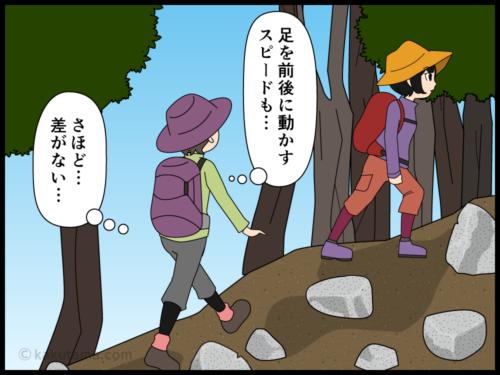 登るのが早い登山仲間と自分の差がわからない登山者の漫画2