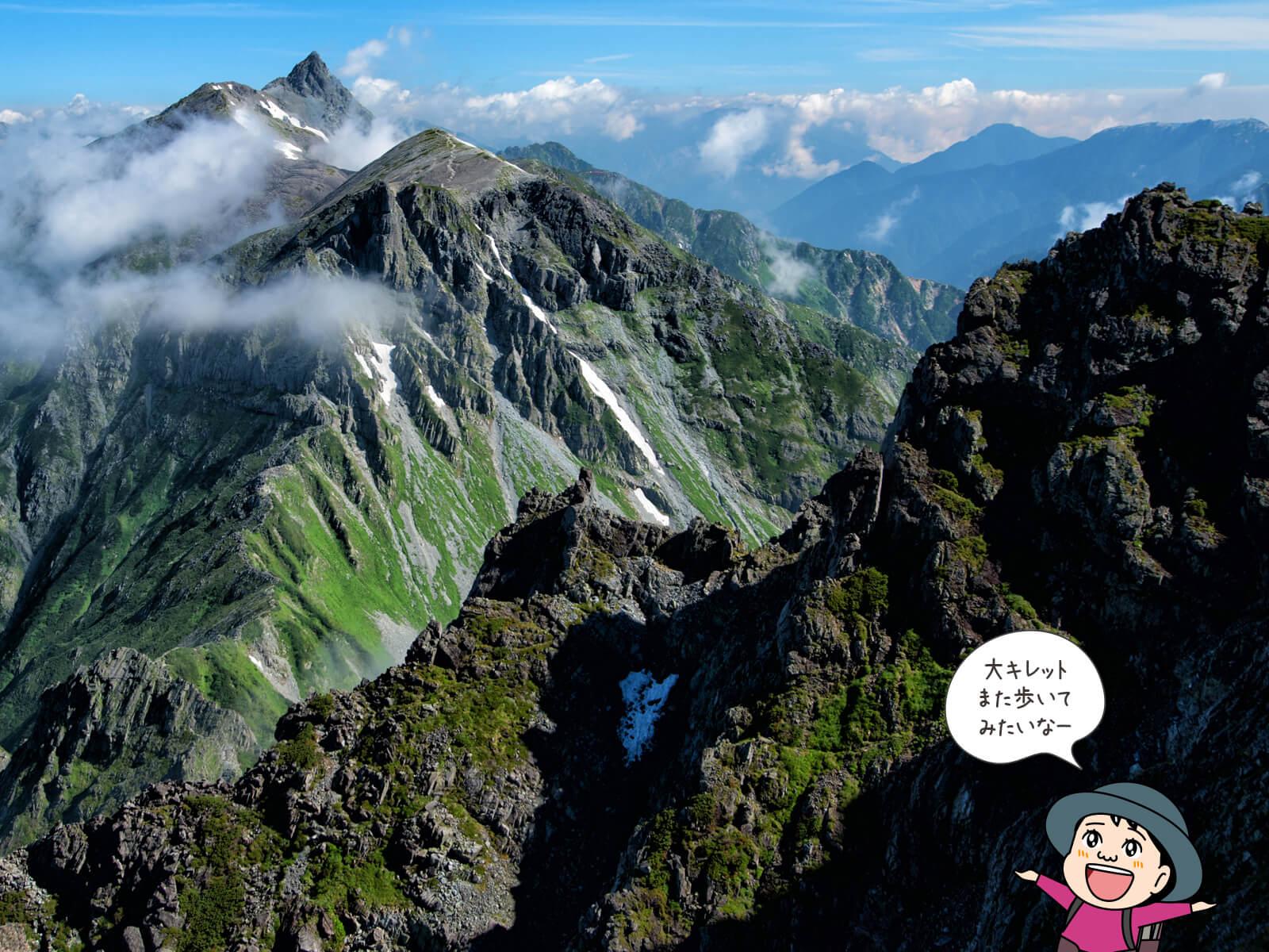 登山用語「核心部」にまつわる写真