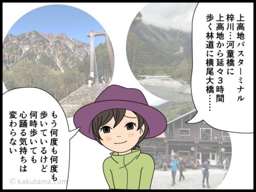 今シーズンの北アルプス登山に別れを告げる漫画3