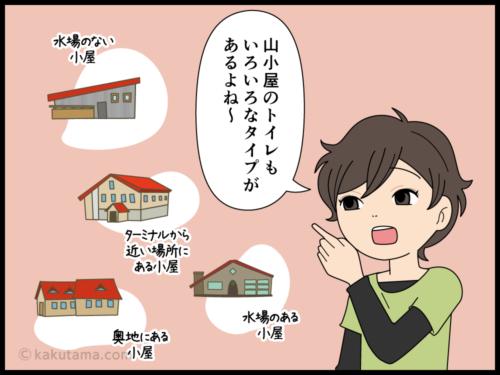 山小屋のトイレ事情と使い方を考える登山者の漫画1