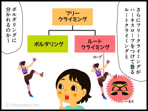登山用語ボルダリングの4コマ漫画3