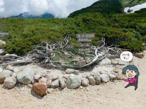 三俣山荘の道標