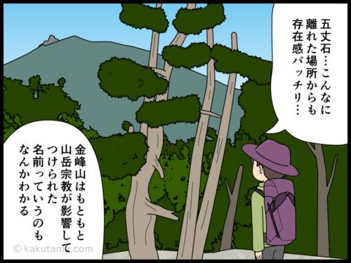 金峰山の名前の由来にまつわる4コマ漫画