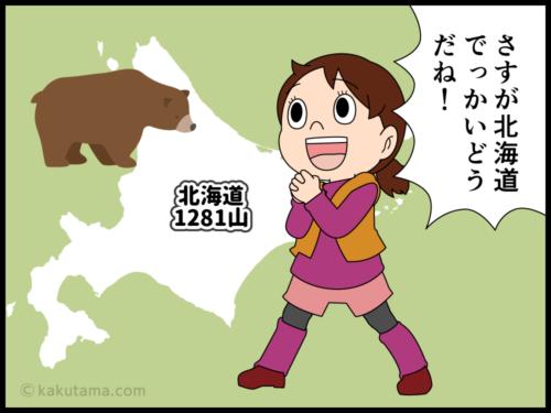 山の雑学イチバン山が多い都道府県はのマンガ