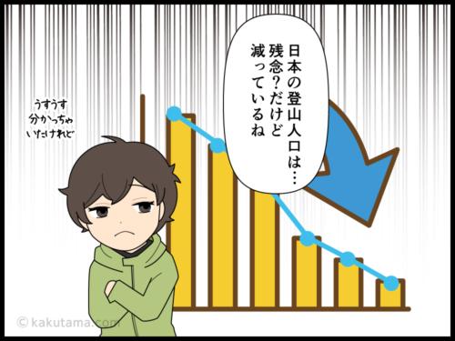 日本の登山人口は増えてる?減っている?タイトル画面を考える漫画