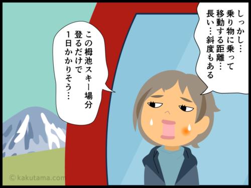 登山用語ロープウェイにまつわる漫画3