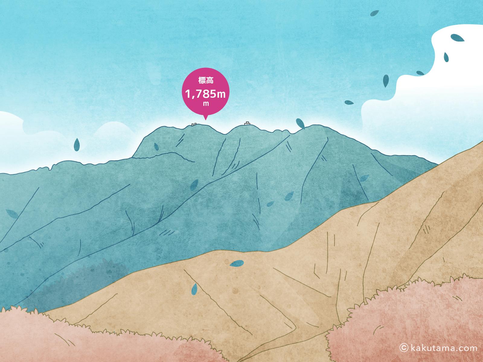 三ツ峠山のイラスト