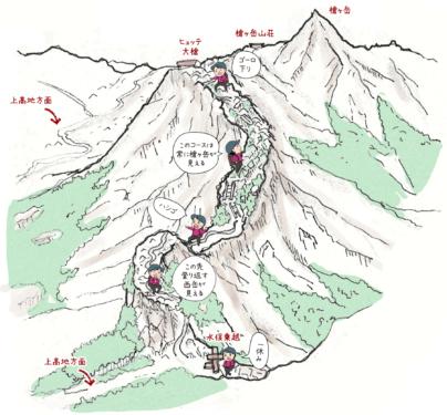 槍ヶ岳レポルート地図のイラスト