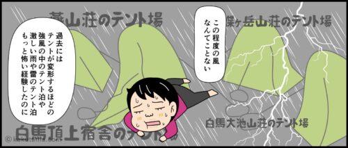 今までの辛いテント泊を思い出す漫画