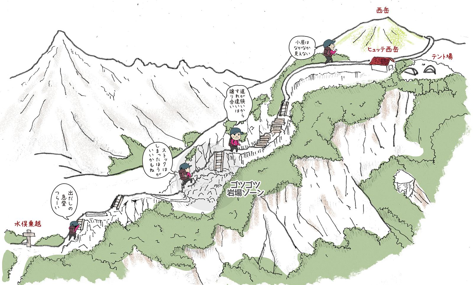 水俣乗越からヒュッテ西岳まで思い出のイラストマップ
