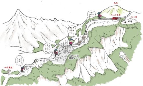 北アルプスメインルートをテント泊(9)水俣乗越からヒュッテ西岳までのイラストマップ