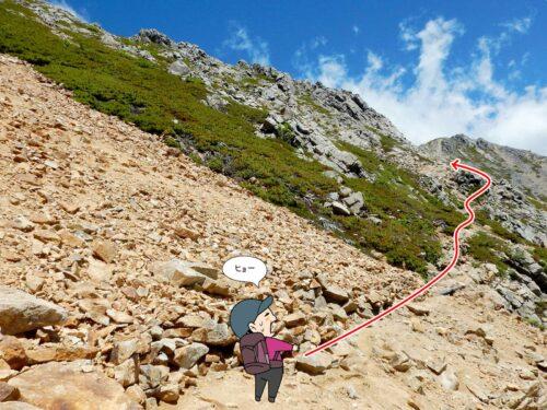 大天荘へ向かっての登り2