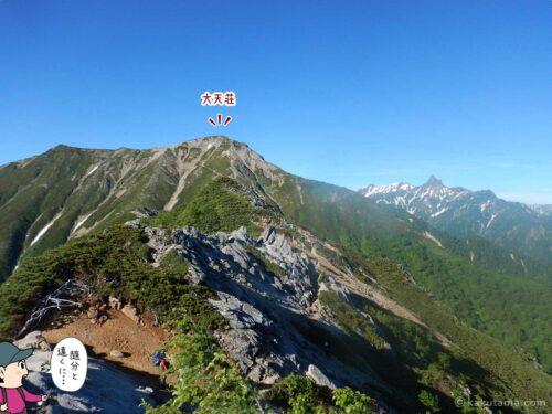 あっという間に小さくなった大天井岳