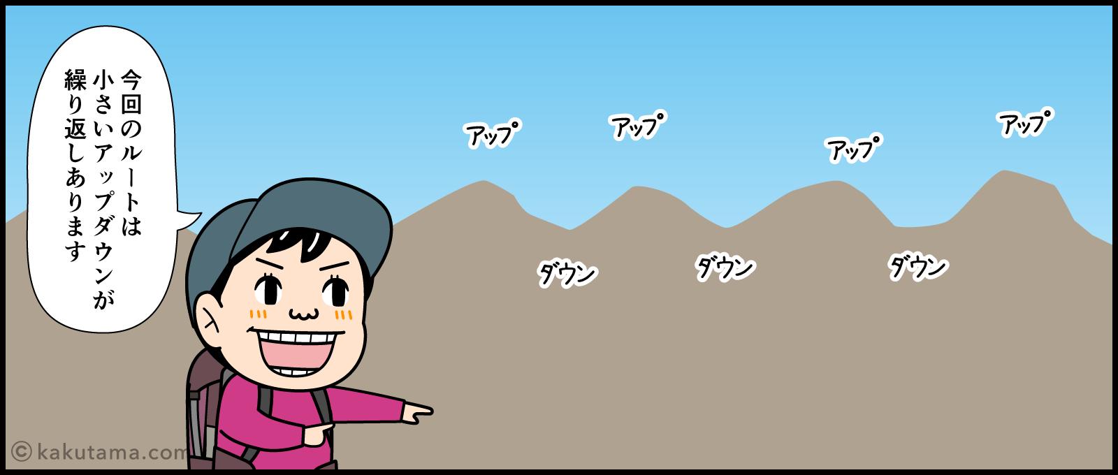 表銀座縦走コースを紹介する漫画