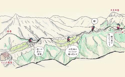 ヒュッテ西岳からびっくり平までの手書きイラストマップ