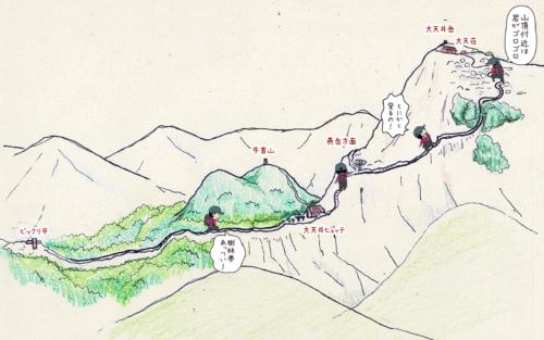 ビックリ平から大天荘までの手書きイラストマップ