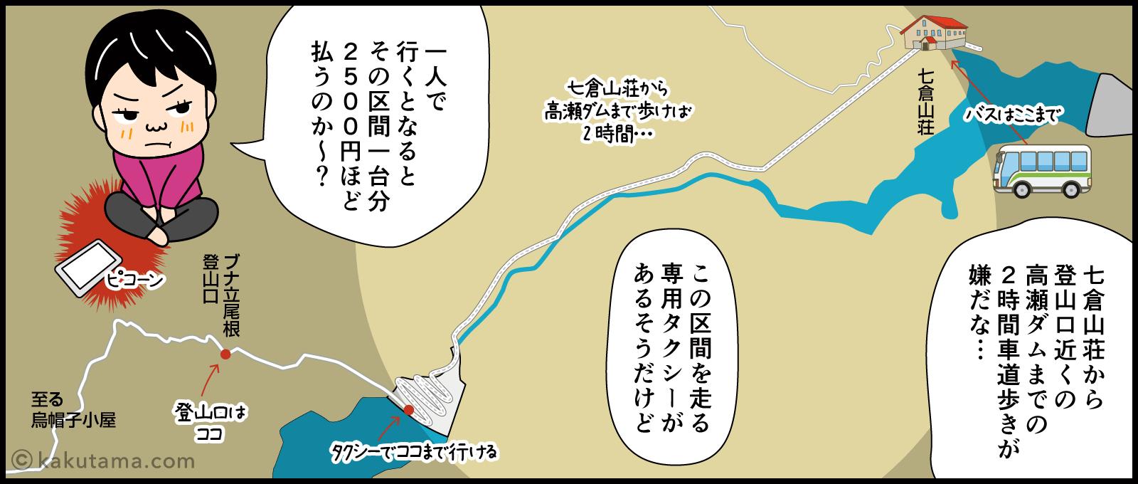 七倉山荘から高瀬ダムまでの交通を悩む漫画